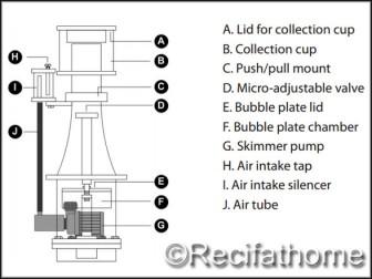 ASN123 écumeur interne pompe electronique Jebao