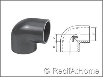 Coude à 90 degrés PVC HP F/F