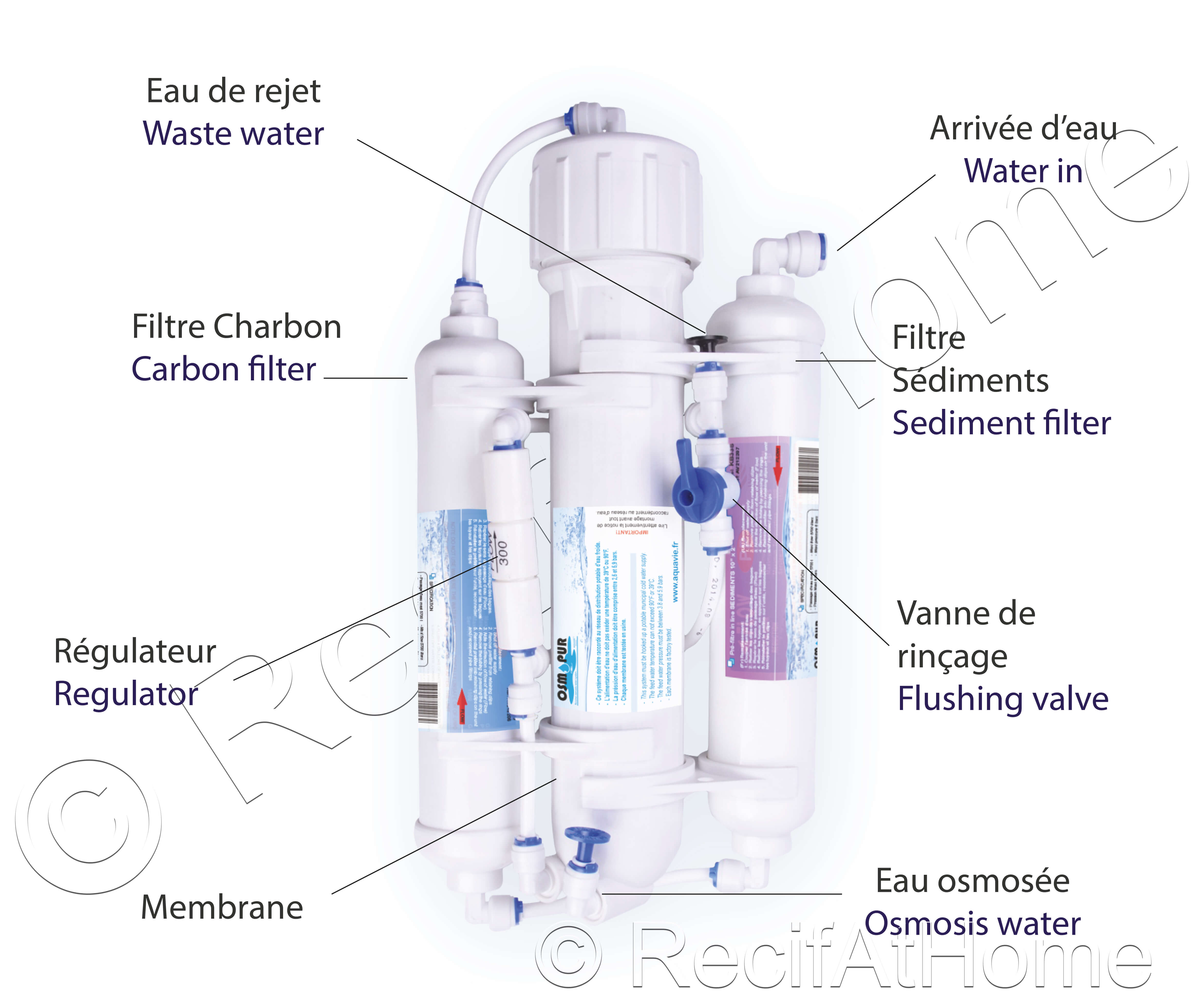 Filtres de rechange 3 niveaux Aquaristik Osmose Inverse Osmose Inverse installation pour 3 ans 12 pièces
